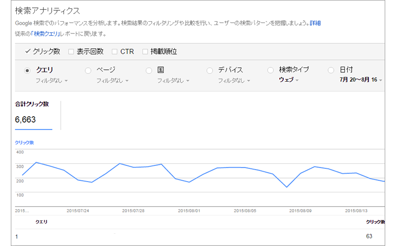Google Search Consoleで確認できる