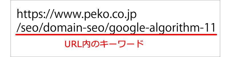 URL内のキーワード