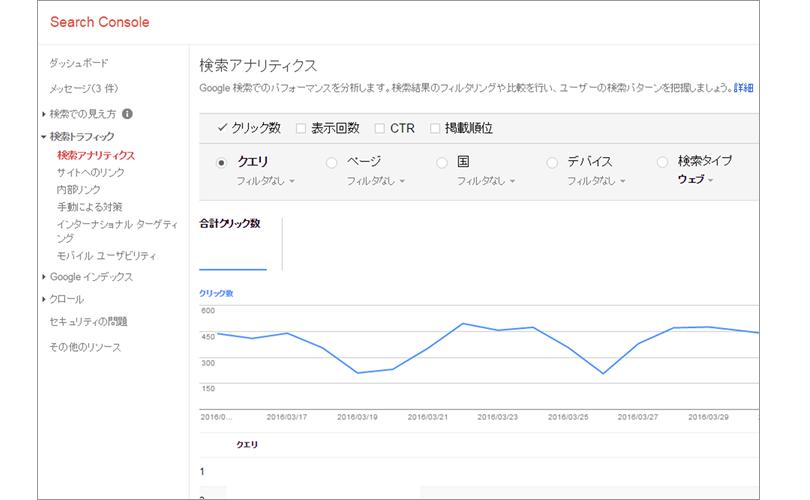 Search Console検索アナリティクス
