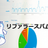 Google Analyticsデータが増加したらリファラースパム