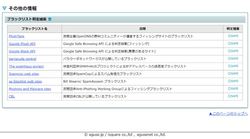 ブラックリストデータベース チェック