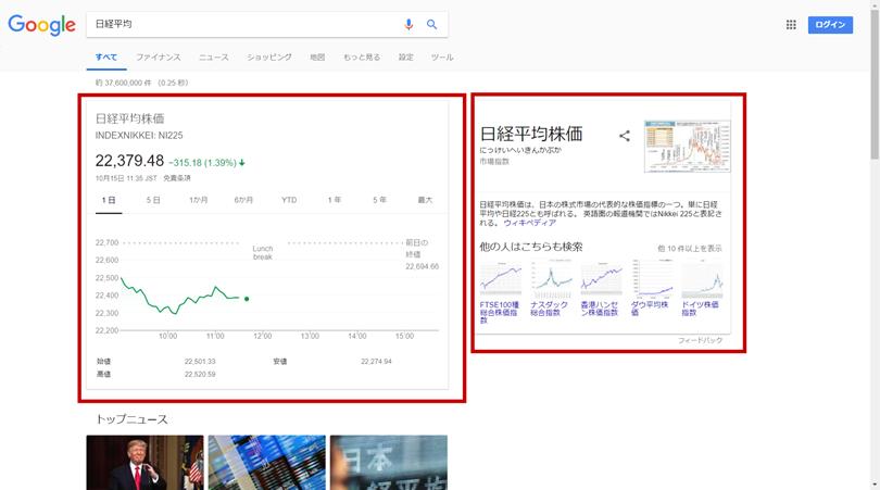 Google検索 日経平均