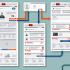 Google検索は、リンクとサイトマップ(XML)の送信でコンテンツを見つける