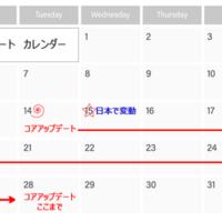 コアアップデートは完全に完了するまで2週間かかる可能性があり1月28日まで変動は続く?